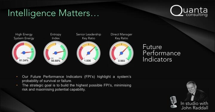 Future Performance Indicators